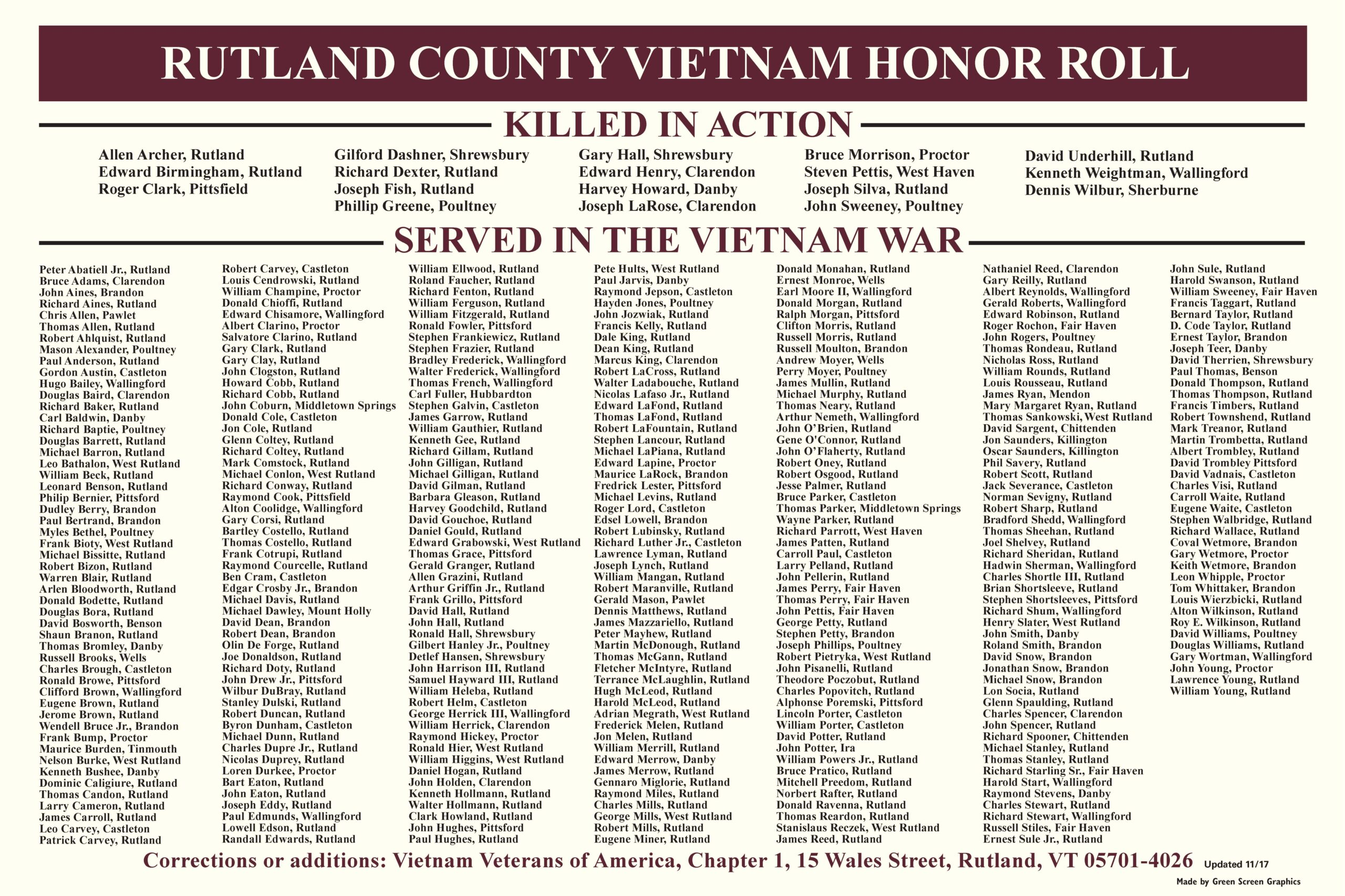 Rutland County Vietnam Honor Roll
